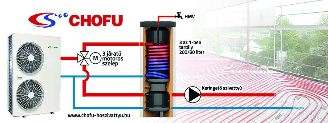 Chofu 12 kW